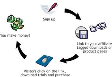 Affiliates | Windows icon finder, icon maker, favicon